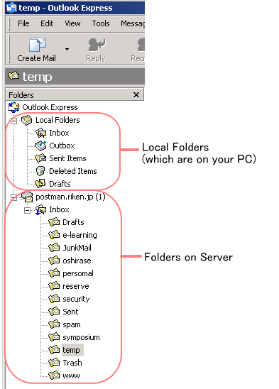 Local Folders (which are on your PC) and IMAP Folders (which are on server)